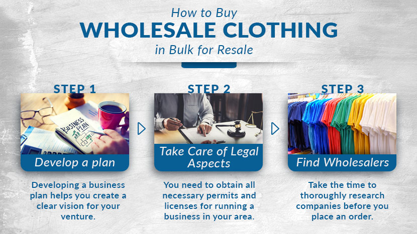how to buy clothing in bulk graphic