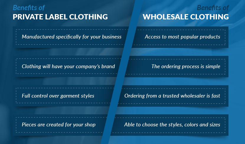 benefits of private vs wholesale clothing graphic